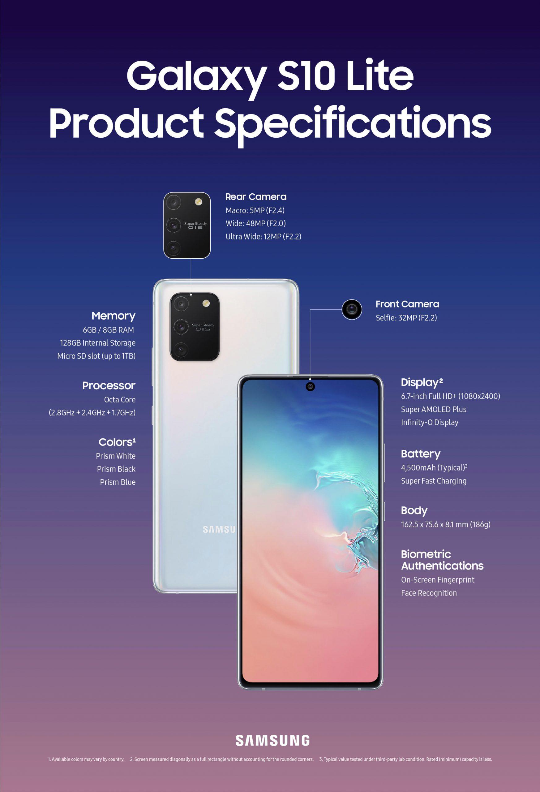 Samsung acerca la línea Galaxy a más personas: presentación del Galaxy S10 Lite y el Note10 Lite