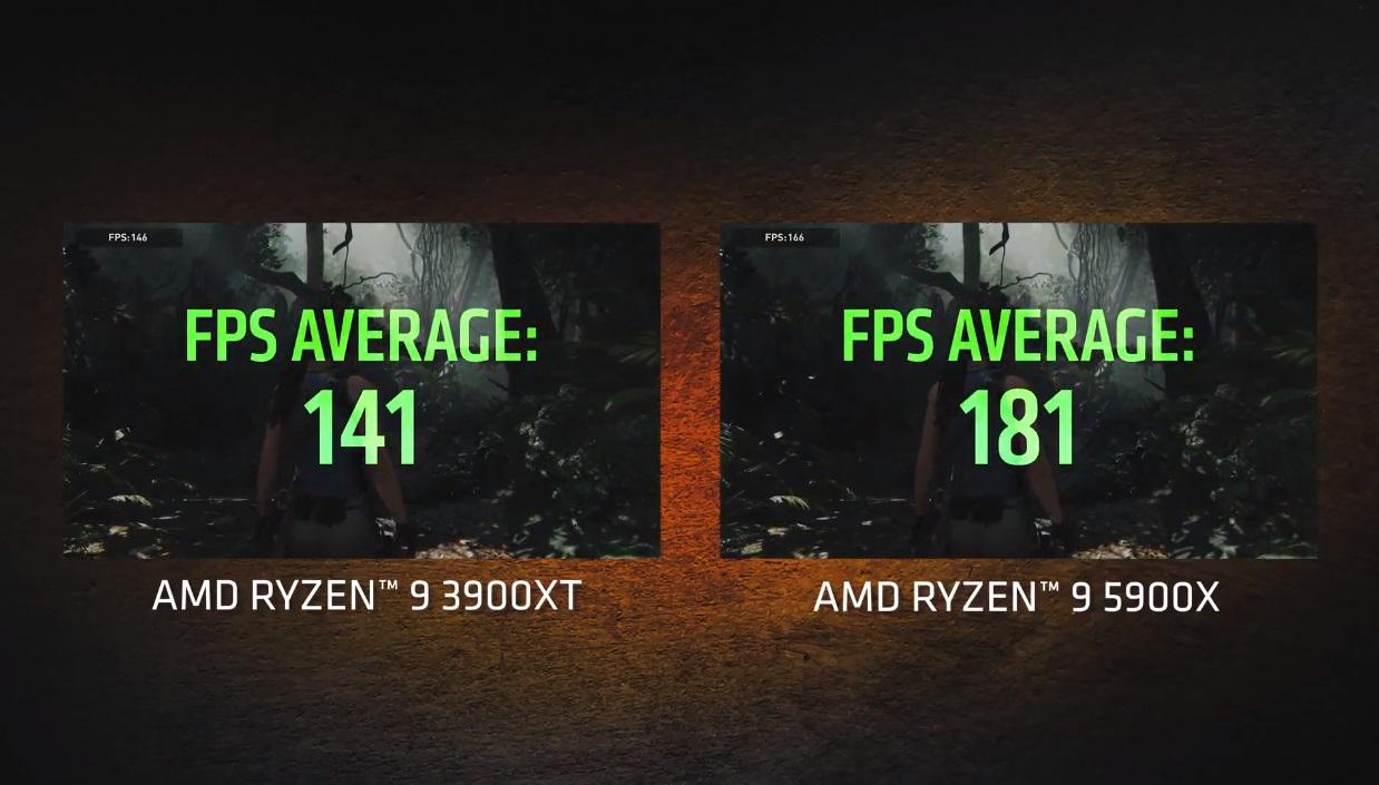 AMD Ryzen 5000 FPS en Shadow of the Tomb Raider