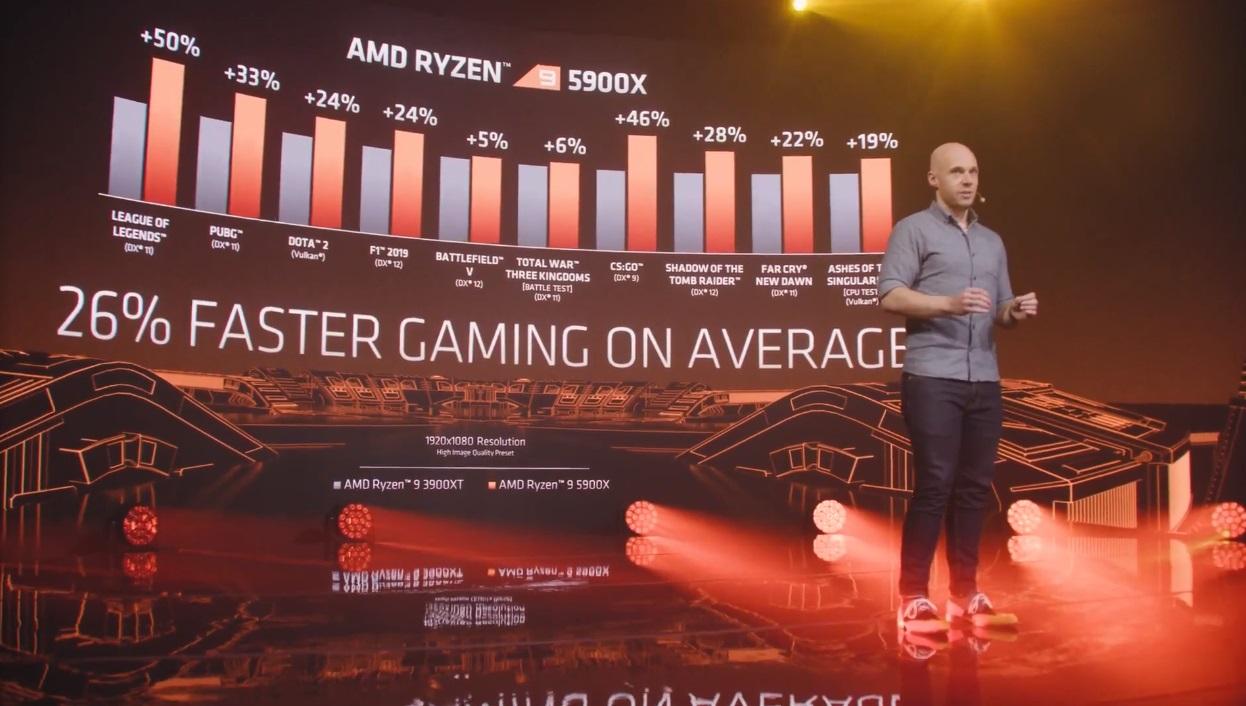 Todo sobre los nuevos procesadores AMD Ryzen 5000