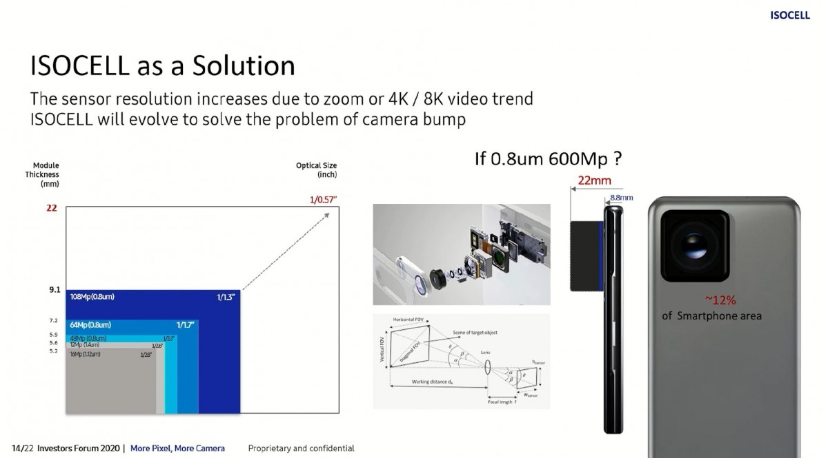 Samsung 600 MP