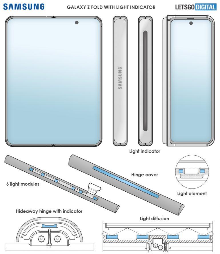 Posibles especificaciones del Samsung Galaxy Z Fold3
