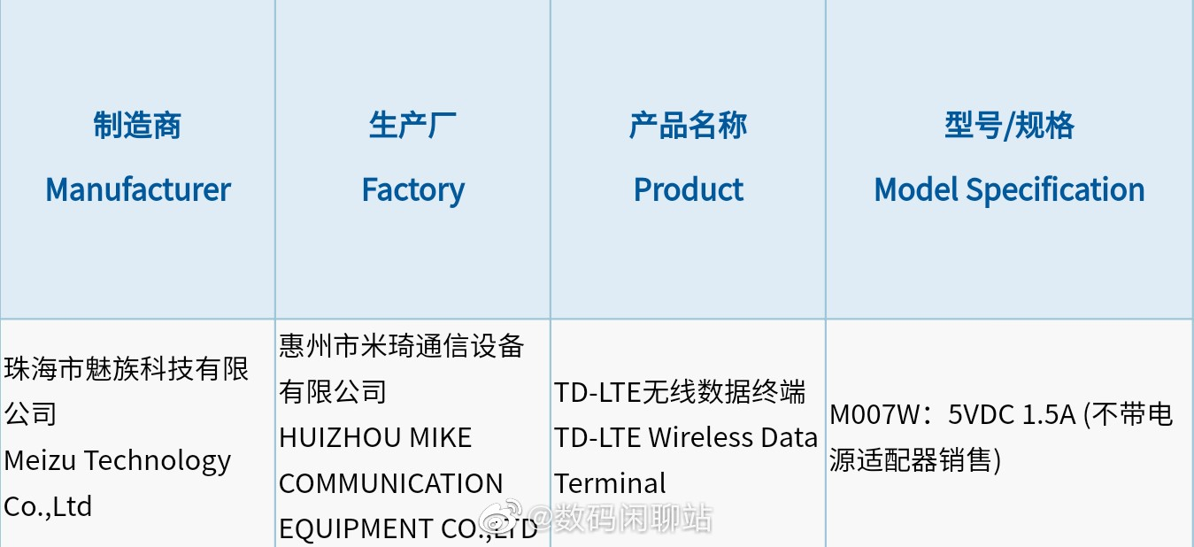 Se preparan los Meizu 18 con carga de hasta 120w... pero sin cargador