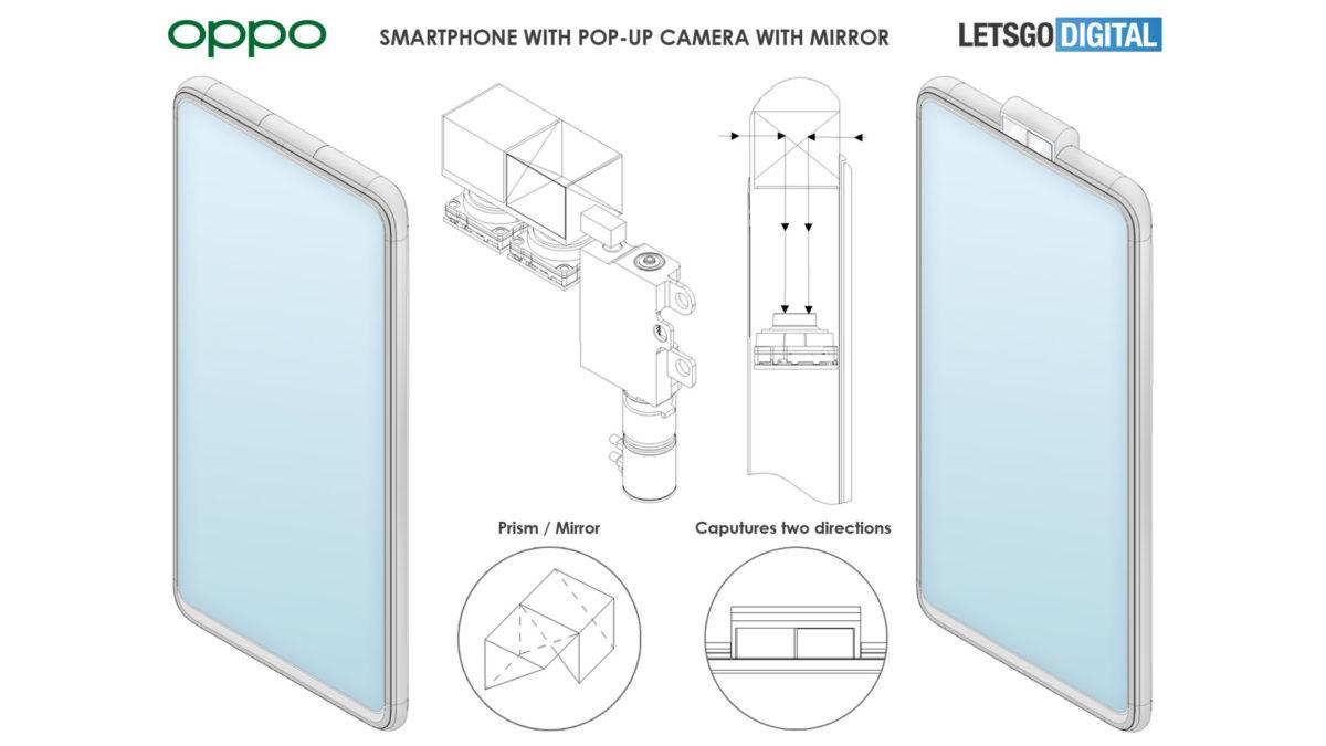 Nueva patente de OPPO muestra cámaras que funcionan con espejos rotativos