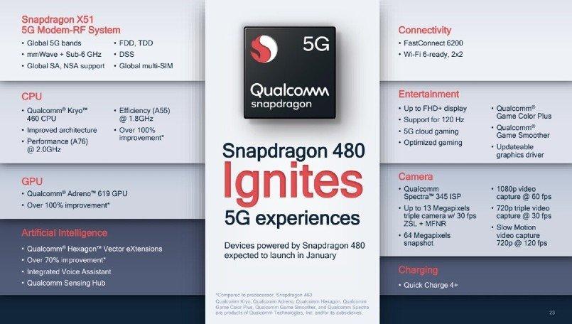 Oppo A94 5G y A54 5G filtrados: Gama media económica con 5G