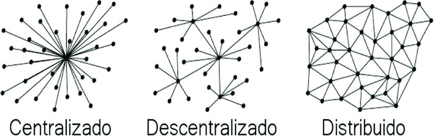 Qué es Bitcoin y sus características